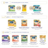 Infant Formula Buying Guide for Bottle Feeding Moms - it's ...