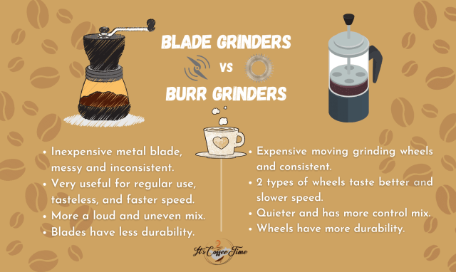 Blade grinders vs Burr Grinders