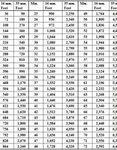 Minute conversion chart also seatle davidjoel rh