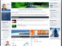 Great Intranet DASHBOARD Review
