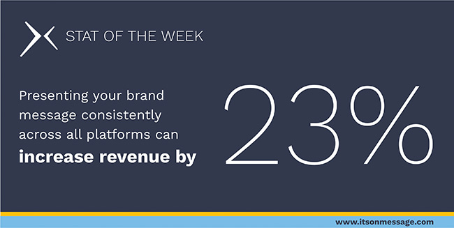 Stat of the week - Presenting your brand message consistently across all platforms can increase revenue by 23%
