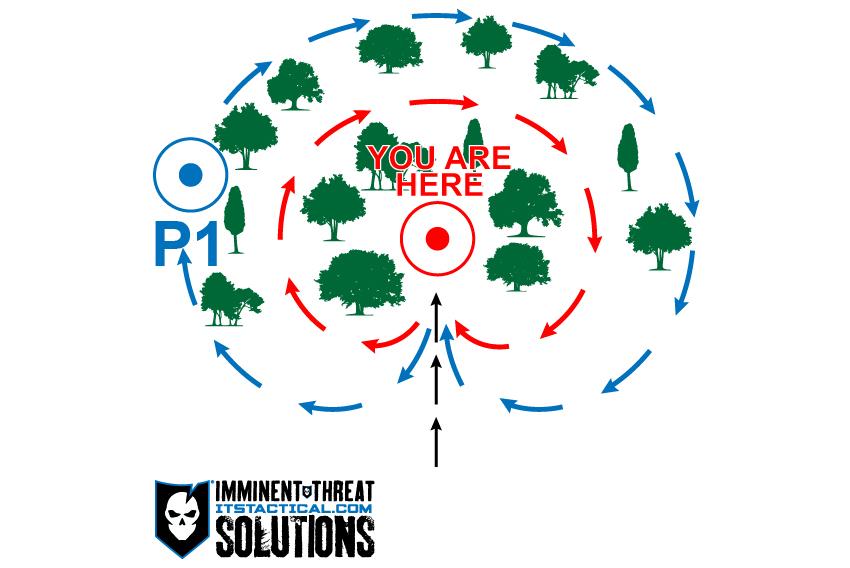 MGRS_Navigation_Circle_Search