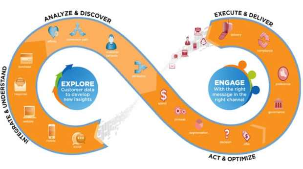 Teradata-Interactive-Customer-Engagement-itusers