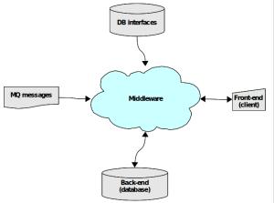 scisy-architecture-overview