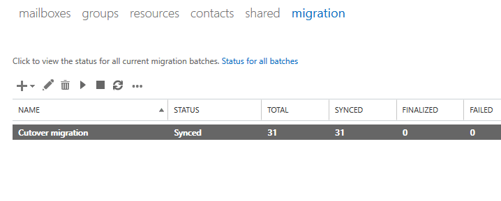 Notes from the field: Office 365 Cutover Migration for a