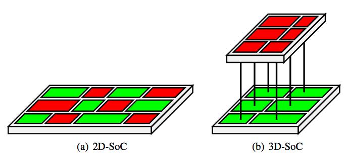 Figure 4 The Blocking Capacitor Provides Inherent Short Circuit
