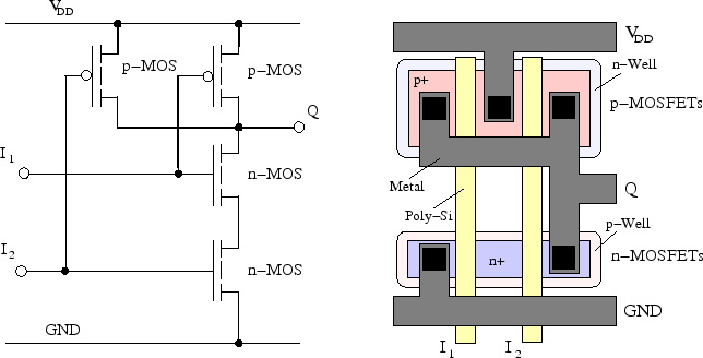 Nor Or Inverter Schematic Circuit Diagram For A Nor Gate Built Using