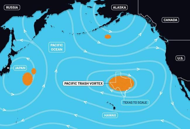 พื้นที่สีส้มแทนส่วนหนึ่งของแพขยะกลางมหาสมุทรแปซิฟิก (Ocean Gabage Patch) ในปัจจุบัน จินตนาการถึงขนาดของมันที่ใหญ่พอๆ กับรัฐแท็กซัสเลยทีเดียว
