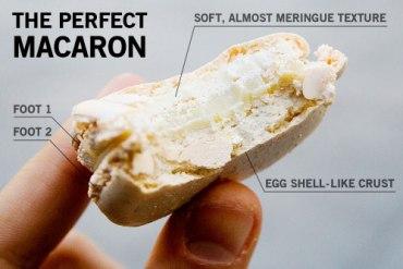 Macaron 28 - FOOD