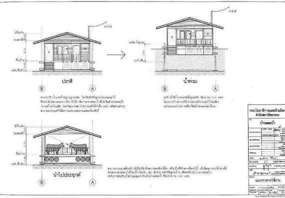โลกวันพรุ่งนี้ เราอาจต้องปรับตัวอยู่กับน้ำ Floating Architecture 3 - Architecture
