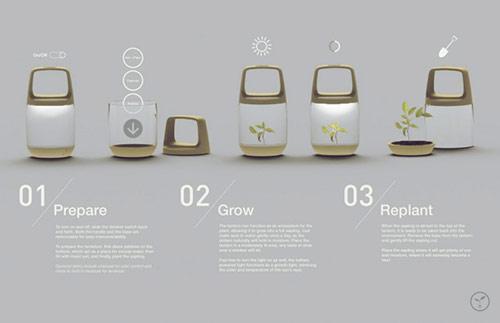 Eco-Lantern 15 - eco-design