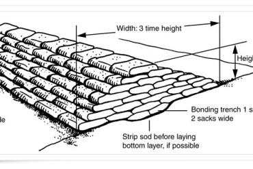 การกั้นน้ำไม่ให้เข้าบ้าน แบบถุงทรายและฟิวเจอร์บอร์ด 14 - DIY
