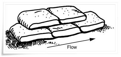 การกั้นน้ำไม่ให้เข้าบ้าน แบบถุงทรายและฟิวเจอร์บอร์ด 16 -