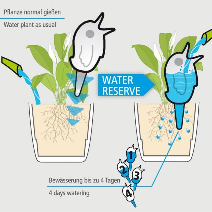 Water Supplier Bördy ช่วยรดน้ำต้นไม้ 17 -