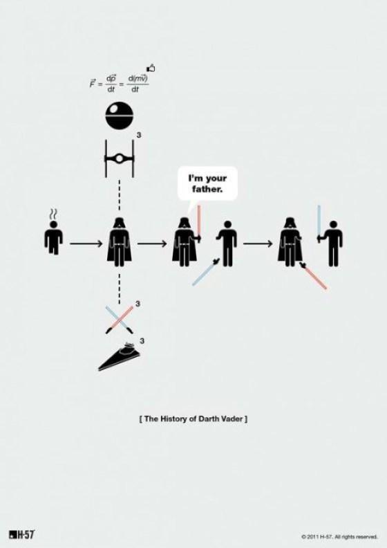 %name  H 57 TYPODESIGN STRIPS งานออกแบบ Infographic เล่าเรื่องยากๆให้จบในภาพเดียว