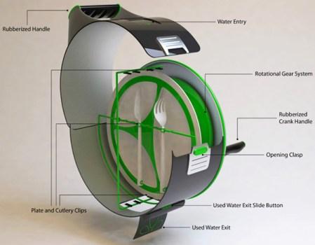 Eco Wash เครื่องล้างจานไม่ง้อไฟฟ้า  6 - Eco