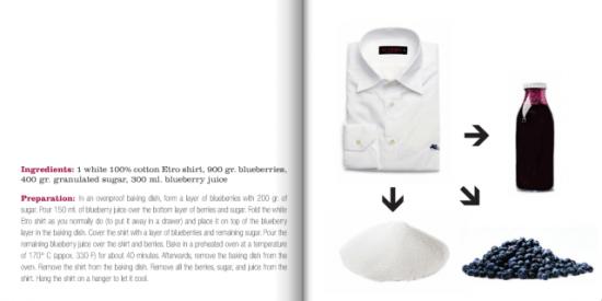 """DIY Part 1: Blueberry Shirt ย้อมเสื้อตัวเก่าสีขาว ให้เป็นสีม่วงตัวใหม่ด้วย """"บลูเบอร์รี่"""" 15 - DIY"""