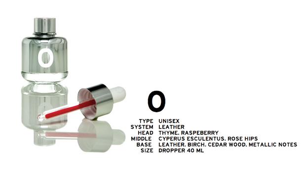 Blood Concept ใช้น้ำหอมที่เข้าตามอุปนิสัยของกรุ๊ปเลือด 19 - Blood