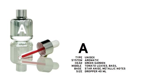 Blood Concept ใช้น้ำหอมที่เข้าตามอุปนิสัยของกรุ๊ปเลือด 17 - Blood