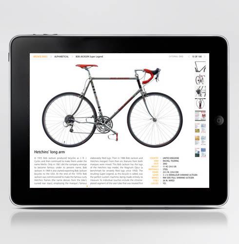 cyclepedia1