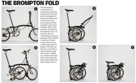 Brompton Fold LB 450x275 The Brompton Bike จักรยานพับได้ กับไลฟ์สไตล์คนเมือง