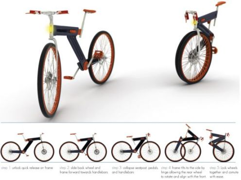 Pick The Right Gear เลือกจักรยานให้เหมาะสมกับตัวเอง 15 - Buyer Guide