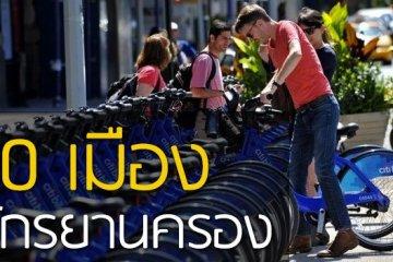 10 เมืองที่จักรยานเป็นจ้าวครองถนน