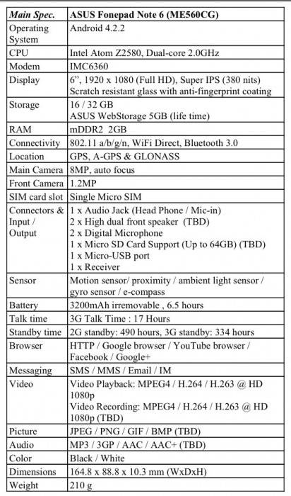 25561217 075856 Sponsored Video: Fonepad is calling!..แคมเปญใหม่จาก ASUS และ INTEL