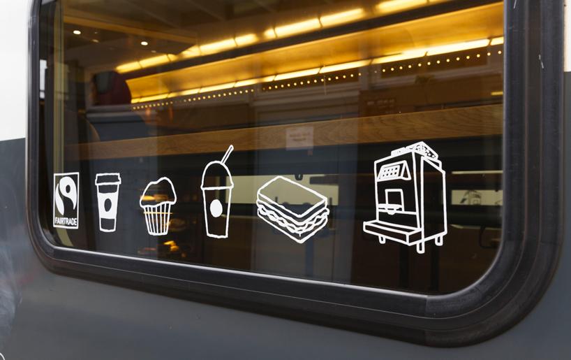 starbucks-SBB-train-designboom08
