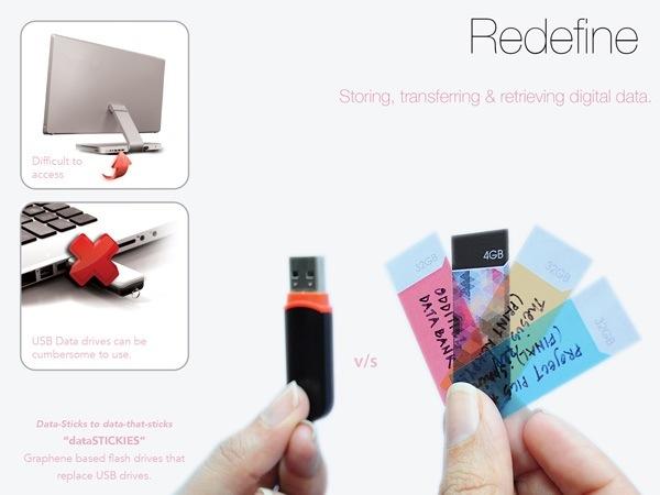 25570222 122337 dataSTICKIES..เหมือนกระดาษโน๊ต แต่ไว้ถ่ายโอนและเก็บข้อมูลแบบ USB flash drive