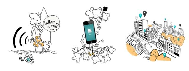 Lapa app3features THE LAPA APP  แอพพลิเคชั่นสำหรับช่วยหาคน สัตว์ และสิ่งของ