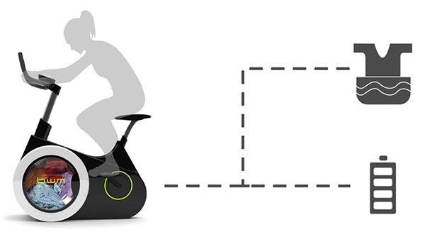 25570412 215022 เครื่องซักผ้าจักรยานปั่นออกกำลังกาย!
