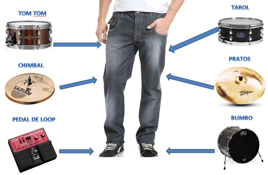 Drum Pants Drumpants เปลี่ยนร่างกายให้เป็นเครื่องดนตรี