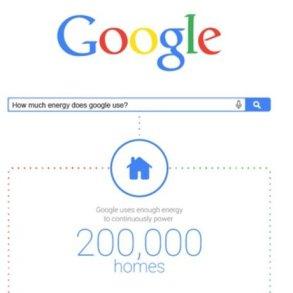 รู้หรือไม่..Google ใช้พลังงานมากเท่าไร? 15 - Carbon footprint