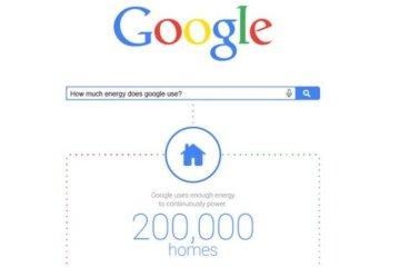 รู้หรือไม่..Google ใช้พลังงานมากเท่าไร? 2 - Carbon footprint