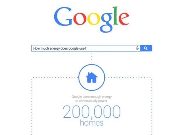 รู้หรือไม่..Google ใช้พลังงานมากเท่าไร? 18 - Google