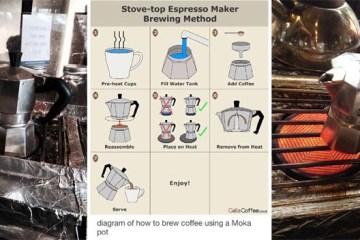FAVOUR CAFE' ดื่มกาแฟด้วยการต้มกาแฟจากหม้อ Moka Pot 22 - cafe