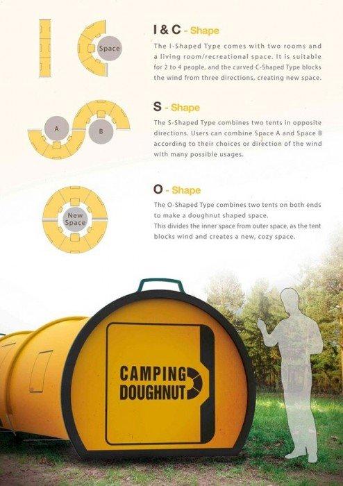 Camping Doughnut เต้นท์ติดตั้งง่าย มีความเป็นส่วนตัว ในความเป็นกลุ่มก้อน 16 - camping