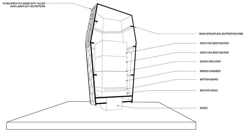 Snøhetta_Urban-beehive-diagram