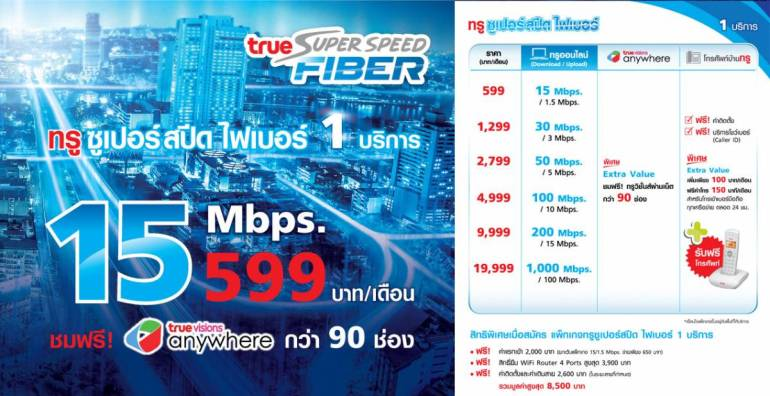 เน็ตไฟเบอร์ Fiber Optic คืออะไร สายไฟเบอร์ออฟติกดีกว่าเน็ตบ้านแบบเดิมยังไง อธิบายแบบบ้านๆ 17 - ADSL
