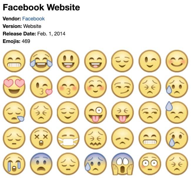 fbemojiold 650x607 รวม Emoji ที่ Facebook Messenger ออกแบบใหม่ น่ารัก กุ๊งกิ้ง ฟรุ๊งฟริ้งกว่าเดิม