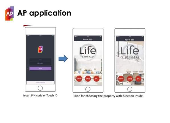 %name Life Ladprao – คอนโดวัยสร้างธุรกิจ ดีไซน์ฟังก์ชั่นเหมาะแก่ผู้อยู่อาศัยที่ต้องการให้ธุรกิจเติบโตอย่างรวดเร็ว
