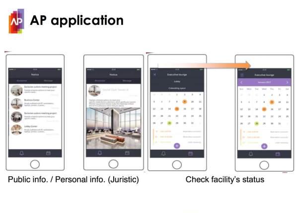 lifeladprao_application2