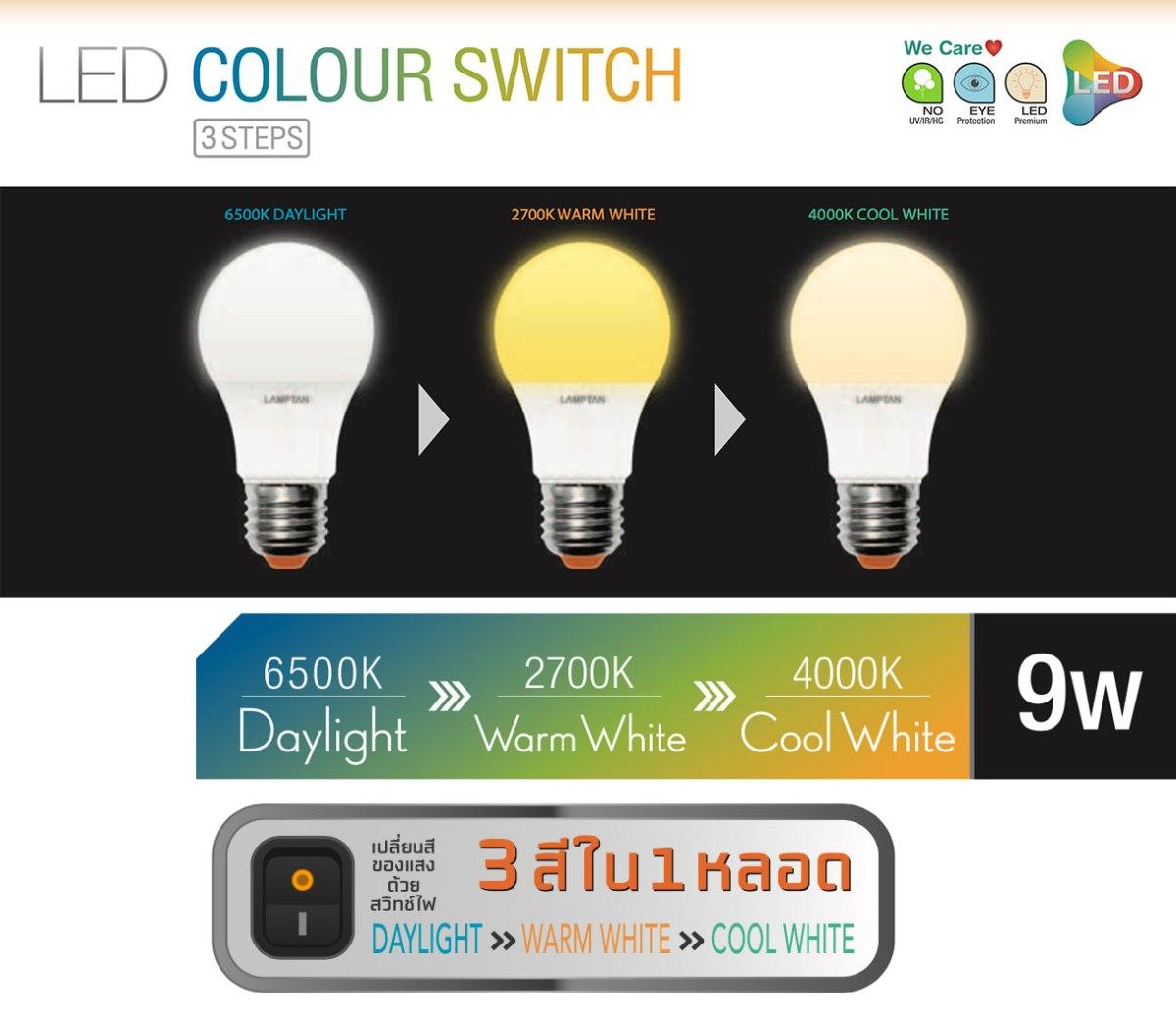 lamptan led colourswitch ทดสอบ 6 หลอดไฟอัจฉริยะของ LAMPTAN ว่าจะดีเหมือนในโฆษณาพี่เผือกรึเปล่า?