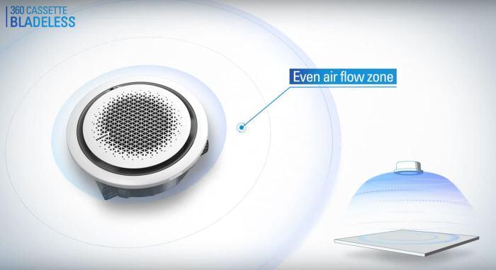 แอร์ Samsung 360 Cassette ดีไซน์นวัตกรรมใหม่ แอร์ฝังเพดานทรงกลมตัวแรกของโลก เย็นทั่ว-หัวไม่หนาว 15 - Advertorial