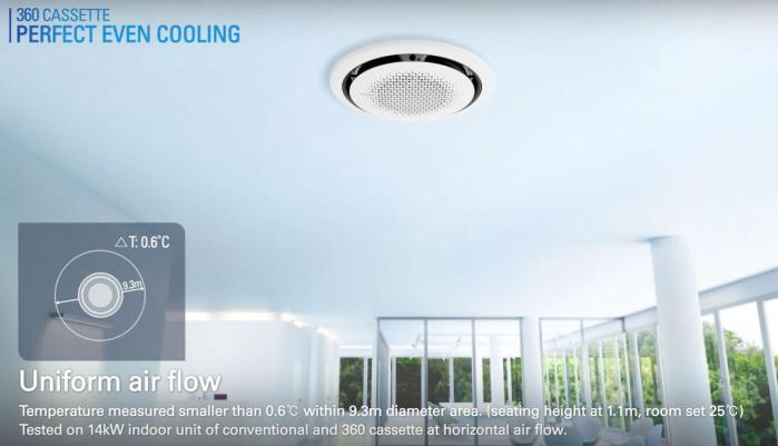 แอร์ Samsung 360 Cassette ดีไซน์นวัตกรรมใหม่ แอร์ฝังเพดานทรงกลมตัวแรกของโลก เย็นทั่ว-หัวไม่หนาว 27 - Premium