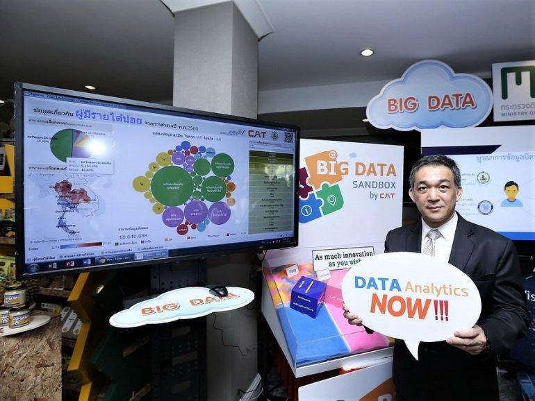 """BIG DATA SANDBOX พืนที่สำหรับวิเคราะห์ข้อมูลดิจิทัล ขนาดใหญ่ ...มหาศาล เครื่องมือขับเคลื่อน """"สังคมไทย"""" บนฐานข้อมูลที่ไร้ขีดจำกัด 13 -"""
