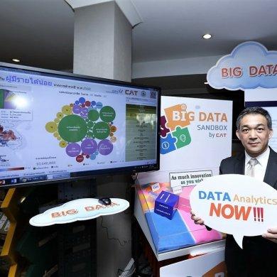 """BIG DATA SANDBOX พืนที่สำหรับวิเคราะห์ข้อมูลดิจิทัล ขนาดใหญ่ ...มหาศาล เครื่องมือขับเคลื่อน """"สังคมไทย"""" บนฐานข้อมูลที่ไร้ขีดจำกัด 15 -"""