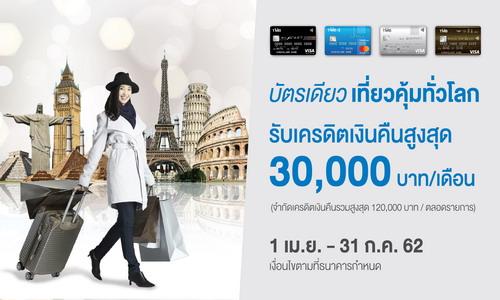 บัตรเครดิตทีเอ็มบี บัตรเดียว เที่ยวคุ้มทั่วโลก ให้คุณใช้จ่ายที่ต่างประเทศ 13 -