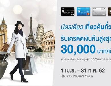 บัตรเครดิตทีเอ็มบี บัตรเดียว เที่ยวคุ้มทั่วโลก ให้คุณใช้จ่ายที่ต่างประเทศ 16 -